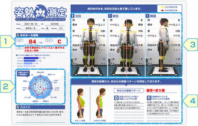 ゆがみーる姿勢測定レポート